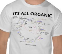 It's All Organic